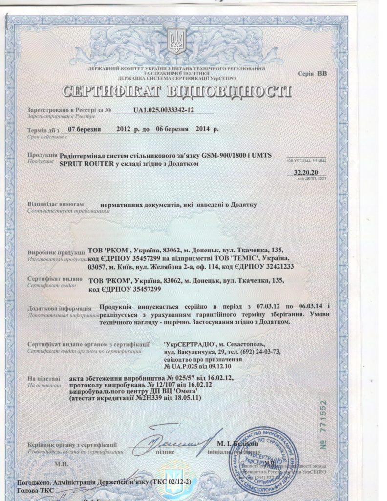 Сертификат SPRUT ROUTER компания RCOM